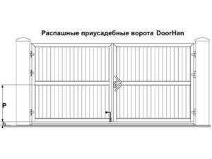 РАСПАШНЫЕ-ВОРТА-размещение-привода