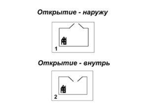 РАСПАШНЫЕ-ВОРТА-варианты-открытия-ворот