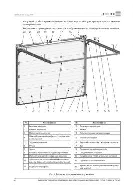 Руководство эксплуатация гаражных ворот Alutech серии Classic и Trend