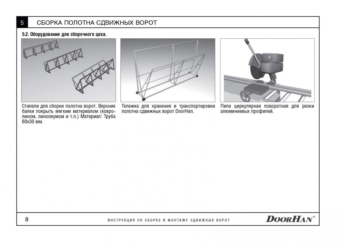 Автоматика откатных ворот doorhan инструкция