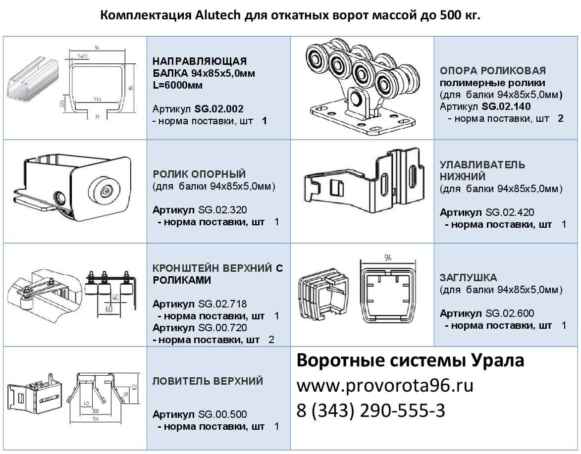 Комплектация Alutech для откатных ворот массой до 500 кг