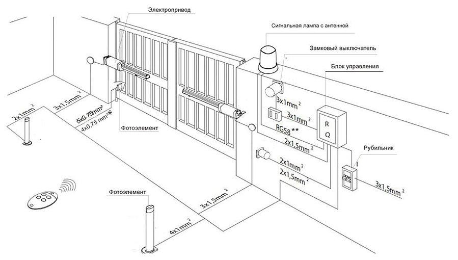 Установка автоматики для распашных ворот своими руками