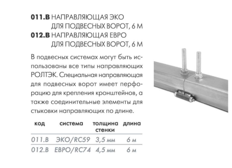 Заглушка направляющей ЕВРО