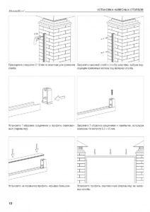 Инструкция по монтажу калитки в алюминиевой раме с заполнением профлистом